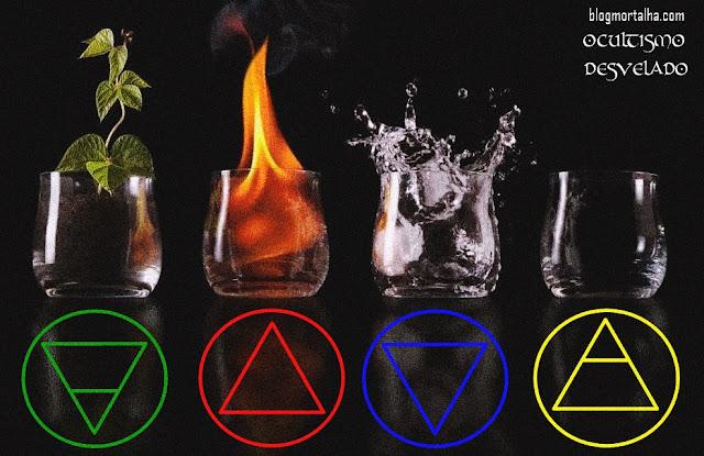 Os quatro elementos, seus símbolos e suas respectivas cores.