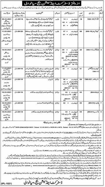 district-and-session-courts-mianwali-jobs-2021-application-form