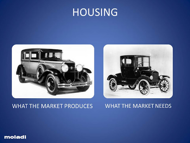 The Model T of housing
