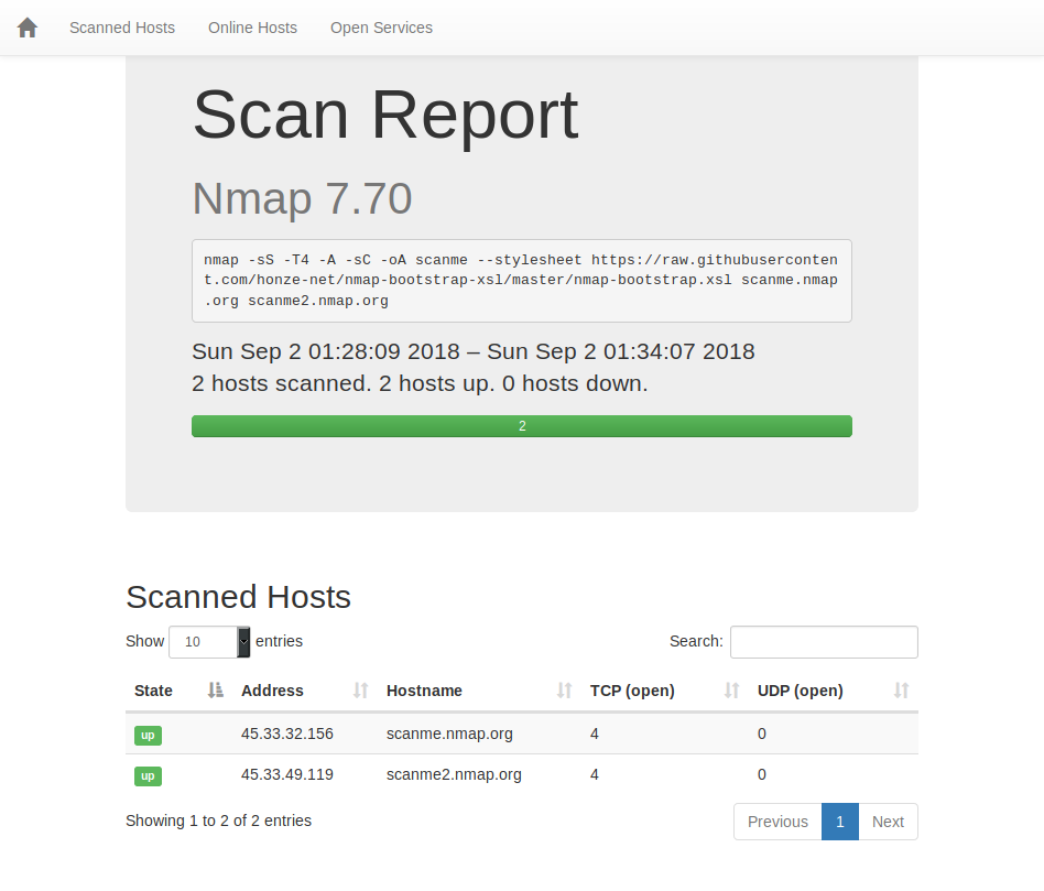 Nmap Bootstrap XSL - A Nmap XSL Implementation With Bootstrap