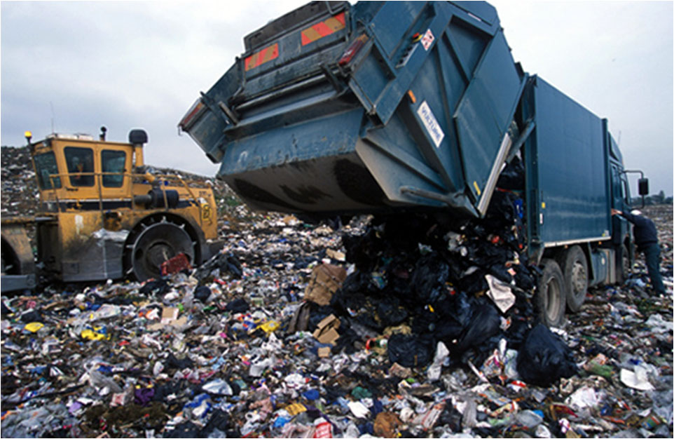 Environment Management: Solid Waste Management – causes, effects and