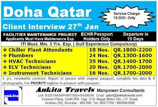 Facilities Maintenance Project in Doha Qatar