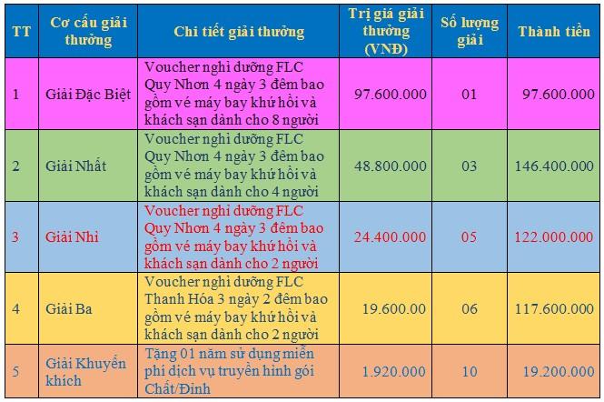 Ưu đãi tháng 11 & 12/2020 cùng VTVcab lên tới 100 triệu đồng