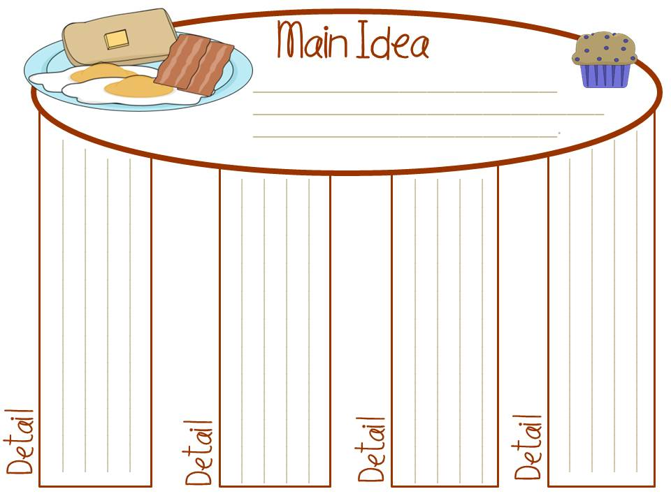 graphic relating to Main Idea Graphic Organizer Printable called Image Organizers Thrifty in just 3rd Quality
