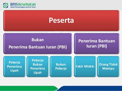 Cara daftar BPJS Kesehatan untuk pekerja penerima upah (PPU)