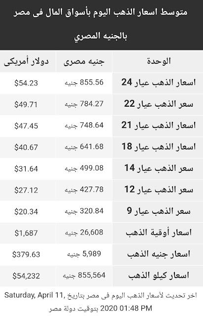 اسعار الذهب | سعر الذهب اليوم السبت 11 ابريل 2020 في مصر