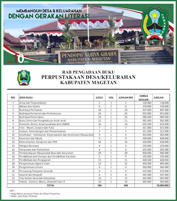 Contoh RAB Pengadaan Buku Perpustakaan Desa Kabupaten Magetan Provinsi Jawa Timur Paket 10 Juta: