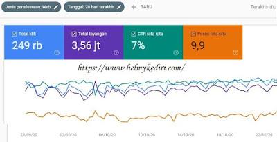 Cek data searchconsole