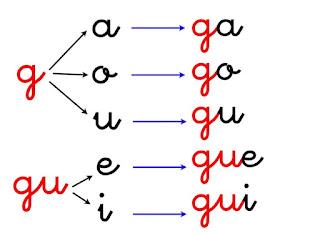 http://clic.xtec.cat/db/jclicApplet.jsp?project=http://clic.xtec.cat/projects/aventura/nivell1/08cia/jclic/08cia.jclic.zip&lang=ca&exitUrl=http://clic.xtec.cat/dist/jclic/exit.htm