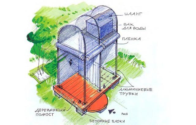 душевые кабинки, душ на даче