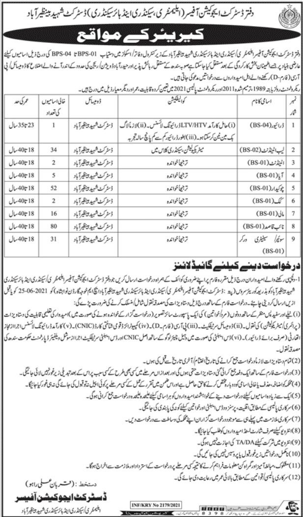 222 Posts for District Education Officer Jobs 2021 in Shaheed Benazirabad