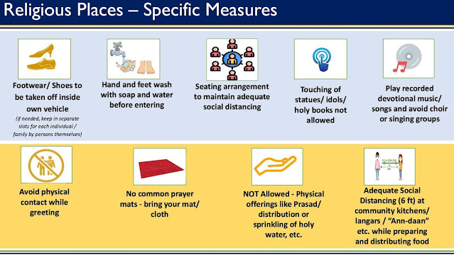 Guidelines-for-Religious-Places