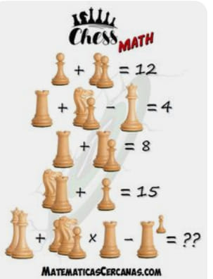 Chess Math Puzzle