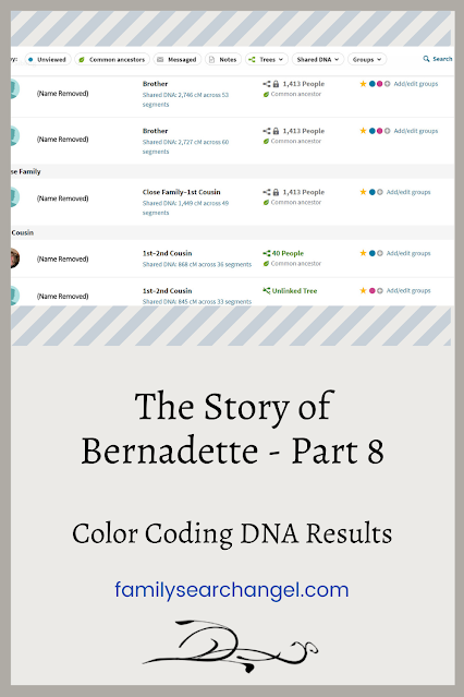 Color coding DNA results