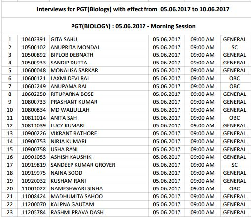 image : NVS PGT Interview Schedule 2017 Roll No. Wise @ TeachMatters