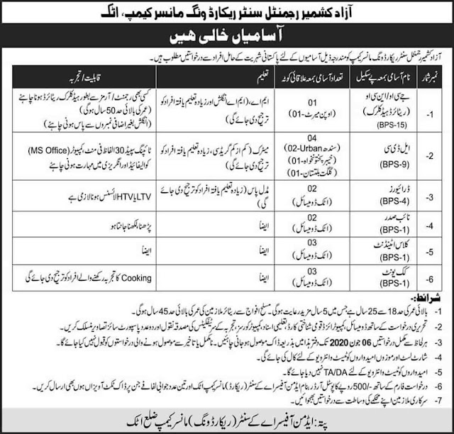 Jobs Available in Pakistan Army AJK Regimental Center Record Wing Mansar Camp Attock - Latest Jobs 2020
