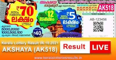 kerala-lottery-result-06-10-2021-akshaya-lottery-results-ak-518-keralalotteriesresults.in