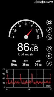 Phần mềm chỉnh cường độ âm thanh trong nhà yến.