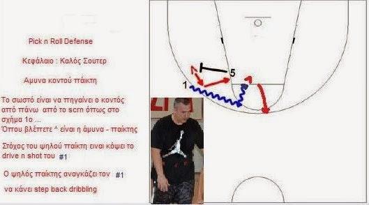 Pick n Roll Defense σε καλό shooter ..