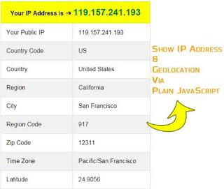 Show IP Address & Geolocation Of Website Visitors Via JavaScript