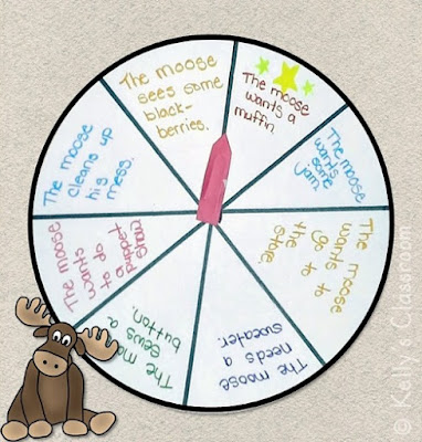 If You Give a Moose a Muffin Circle Story Craft by Kelly's Classroom Online