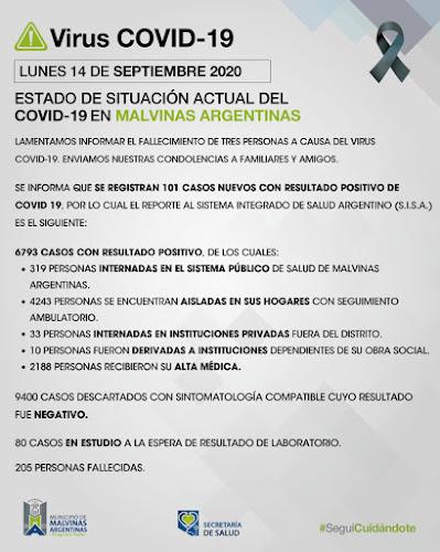Malvinas Argentinas: 3 fallecidos y 101 nuevos casos de COVID-19 Covid%2B19%2Ben%2BMalvinas%2BArgentinas%2B01