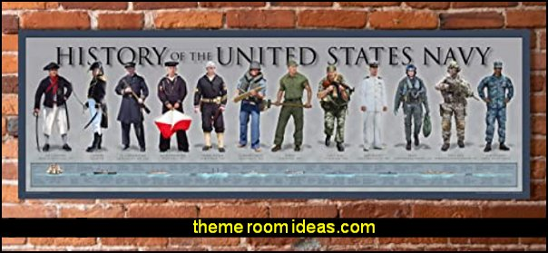 History of The United States Navy Poster