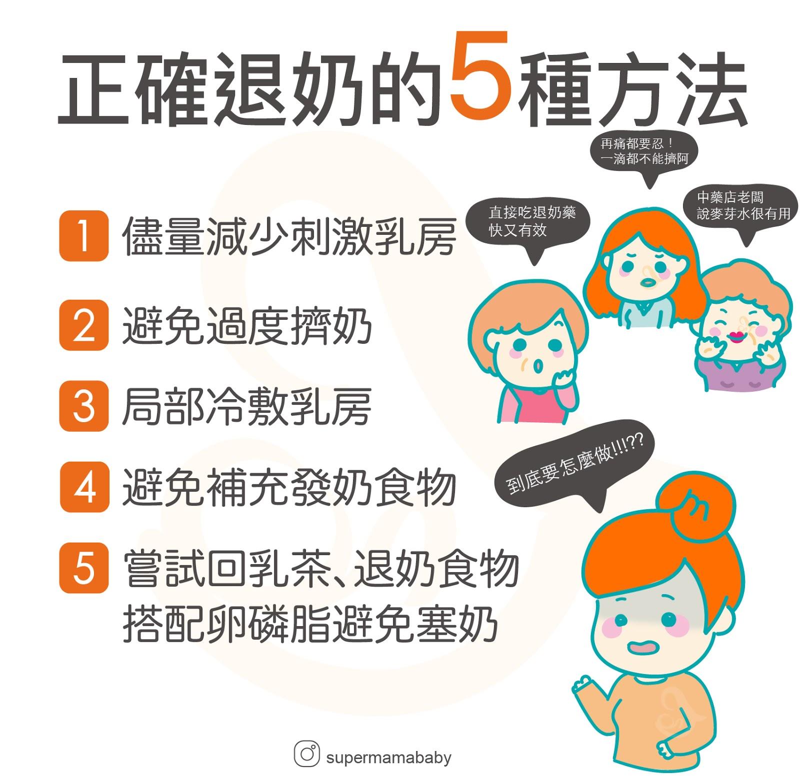 正確退奶5種方法!成功自然退奶觀念很重要