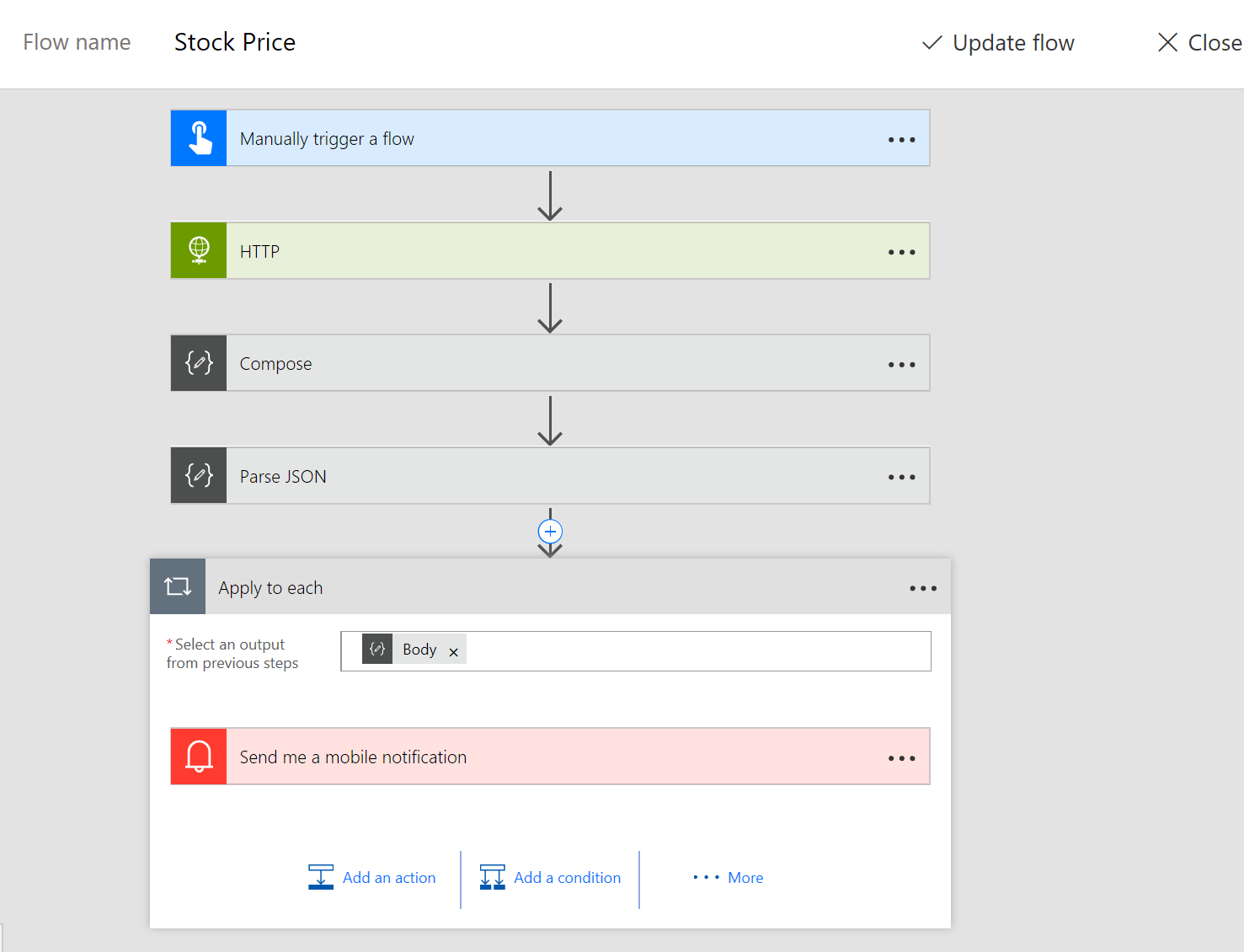 SharePointBlue - Yet Another SharePoint Blog: Microsoft Flow - HTTP ...