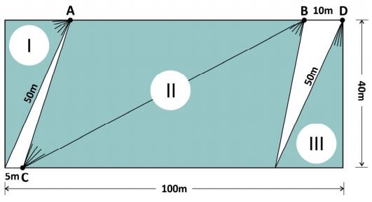 FUVEST 2021: A figura mostra o esboço de um estacionamento com forma retangular de dimensões 40m por 100m.