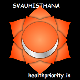 What Are The 7 Chakaras Of Human Body? What Happens When It Is Balanced, Underactive Or Overactive?
