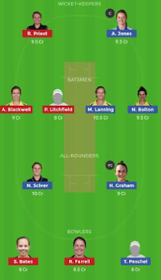 ST-W vs PS-W Dream11 | WBBL 2019