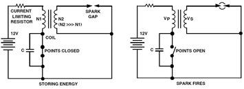 Spark-Firing-Circuit-Diagram