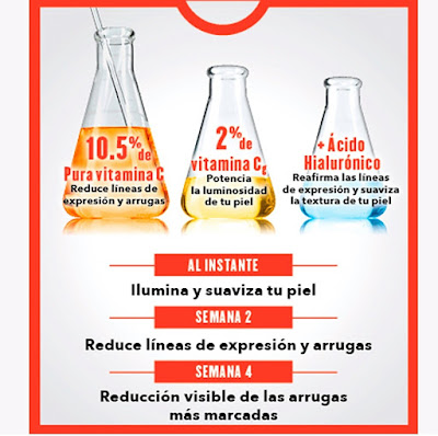 KIEHL´S; Powerful-Strength Line-Reducing Concentrate ,una piel nueva!