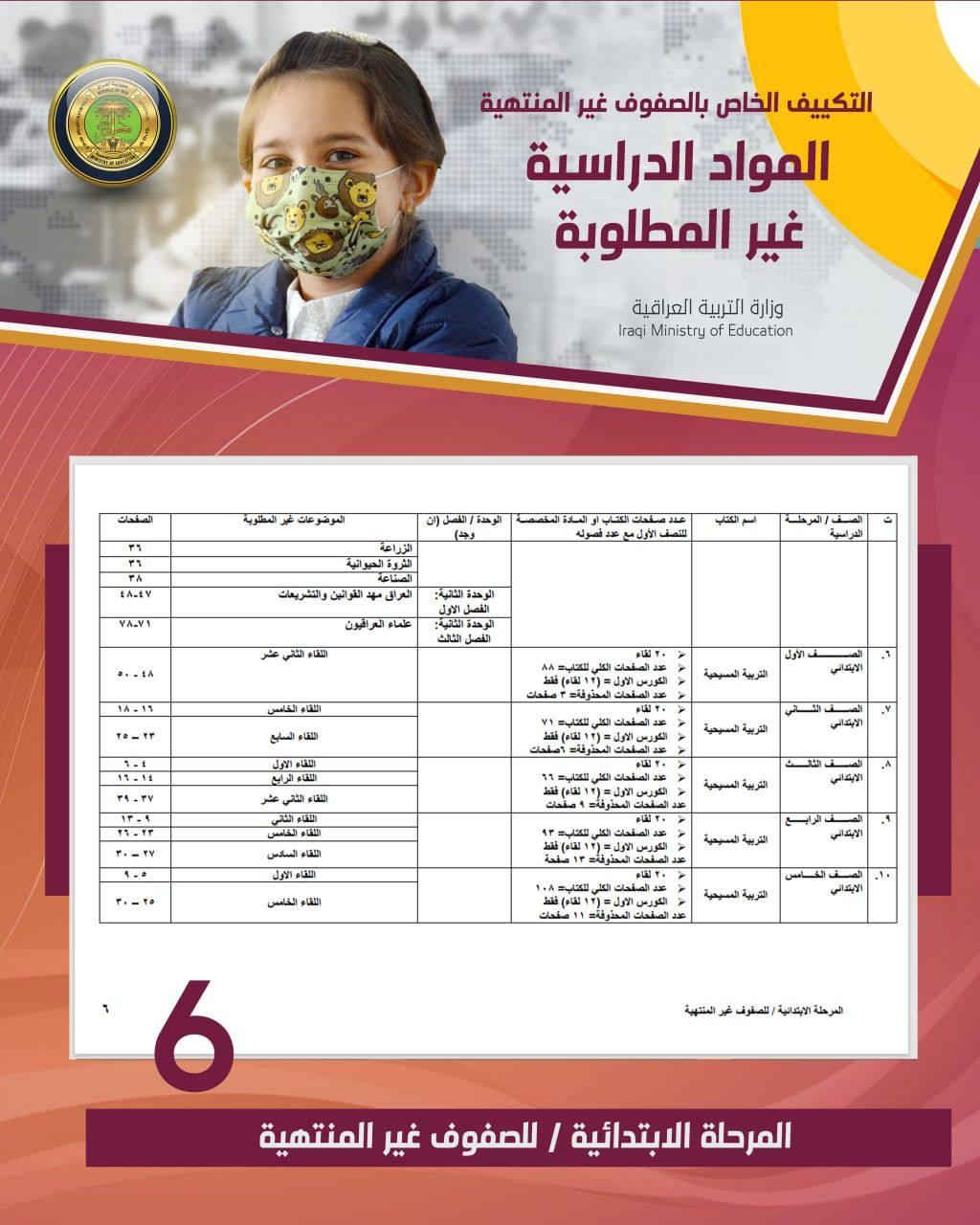 وزارة لتربية تنشر تكييف منهاج المراحل غير المنتهية / الدراسة الابتدائية