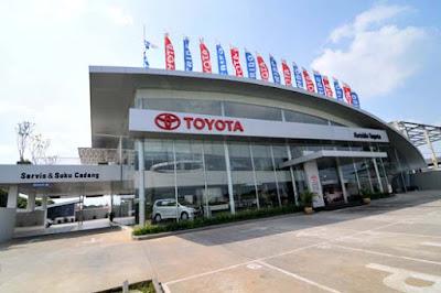 Kredit Toyota Innova 2018