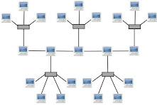 hybrid-topology-image-wizstudy.blogspot.com