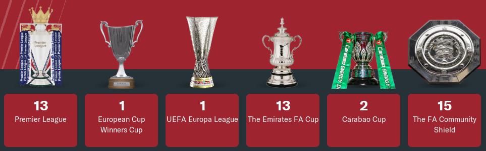 FM19 - Arsenal FC History