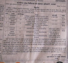 Alwar health assistant and paramedical Vacancy's