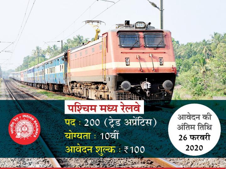 पश्चिम मध्य रेलवे ने ट्रेड अप्रेंटिस के 200 पदों के लिए मांगे आवेदन, 26 फरवरी तक करें आवेदन
