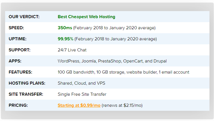 hostinger,hostinger review,hosting wordpress,hostinger coupon,hosting web,hostinger website build,hostinger web hosting,hostinger single shared hosting review