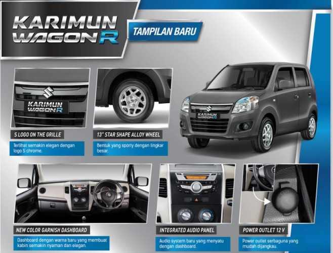 spesifikasi suzuki karimun wagon gl 2021