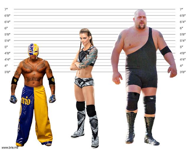 Jessamyn Duke height comparison with Rey Mysterio and Big Show