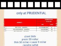 Mengapa Nasabah Lebih Memilih Berasuransi dengan Prudential? Apa Bedanya Jika Saya Masuk Asuransi Lain Saja?