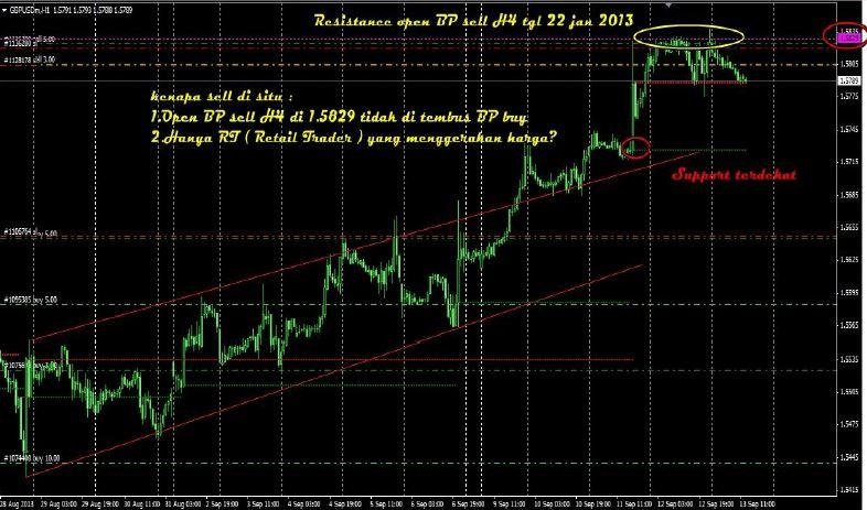 perdagangan saham online sistem perdagangan bvb