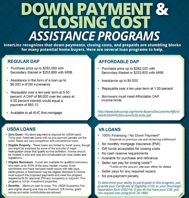 Kentucky Down Payment Assistance Programs for 2019 Home Mortgage Loans
