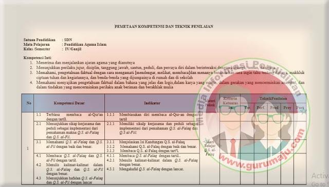 Pemetaan KD PAI Kelas 4 Kurikulum 2013 Revisi 2021 Semester 1