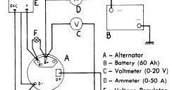 repair-manuals: Motorola 1963-75 S.E.V. Alternator