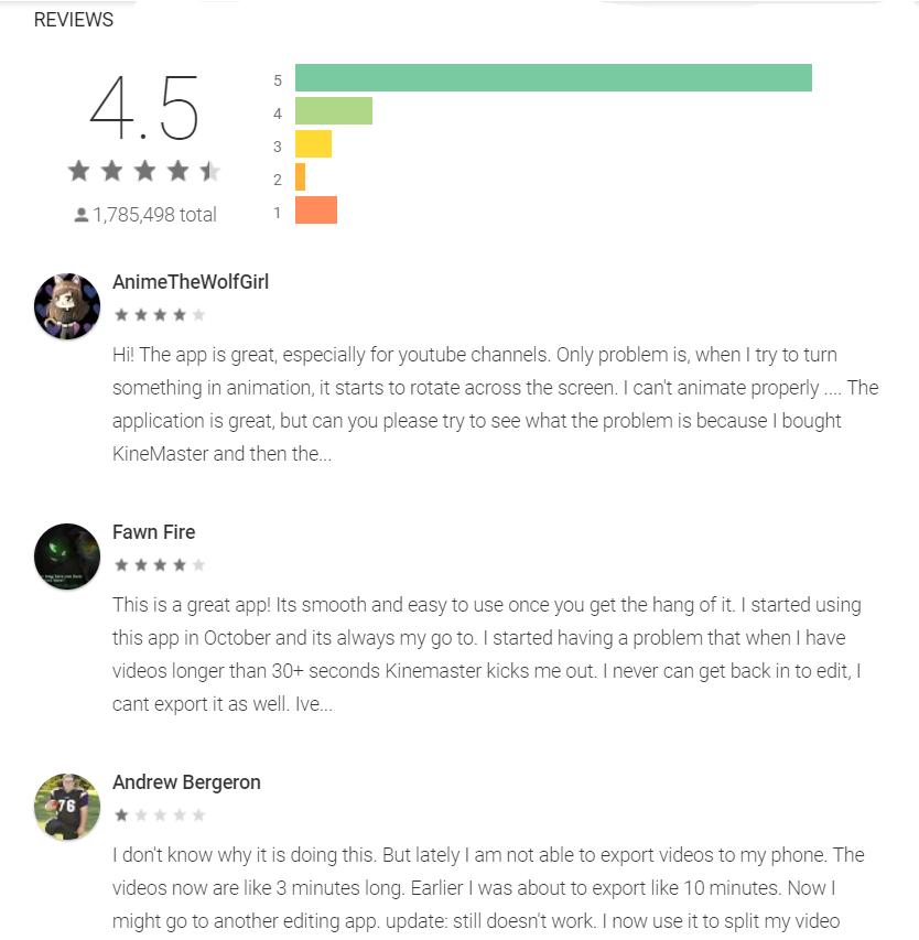 KineMaster Pro Mod Apk + No Watermark + Unlocked + Premium +