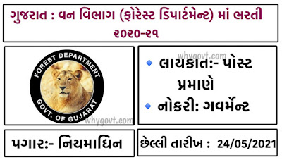 Gujarat Forestry Research Foundation Recruitment
